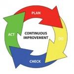 continuous_improvement-ALLROUNDTECHNOLOGY